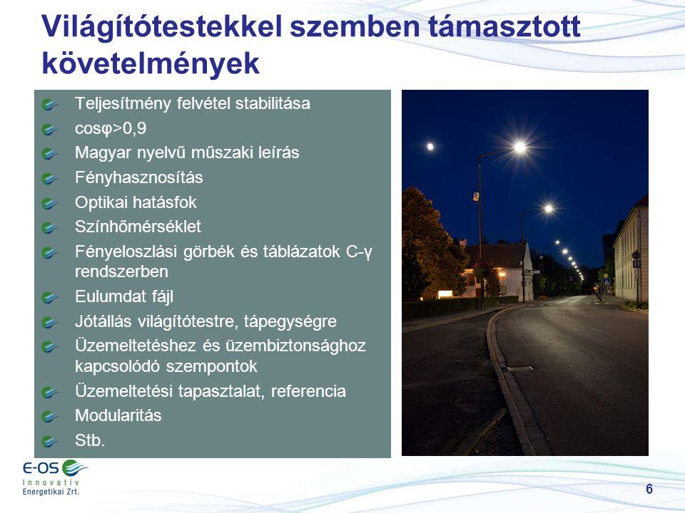Világítótestekkel szemben támasztott követelmények Teljesítmény felvétel stabilitása cosφ>0,9 Magyar nyelvű műszaki leírás Fényhasznosítás Optikai hat