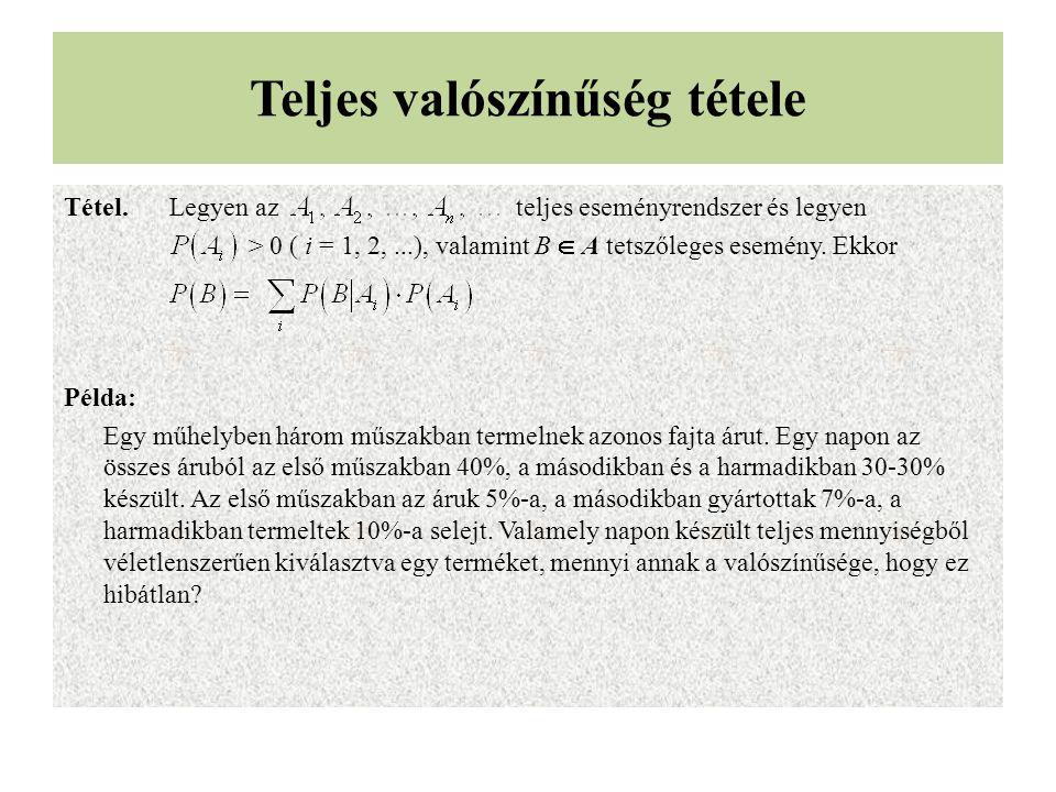 Teljes valószínűség tétele Tétel.Legyen az teljes eseményrendszer és legyen > 0 ( i = 1, 2,...), valamint B  A tetszőleges esemény. Ekkor Példa: Egy
