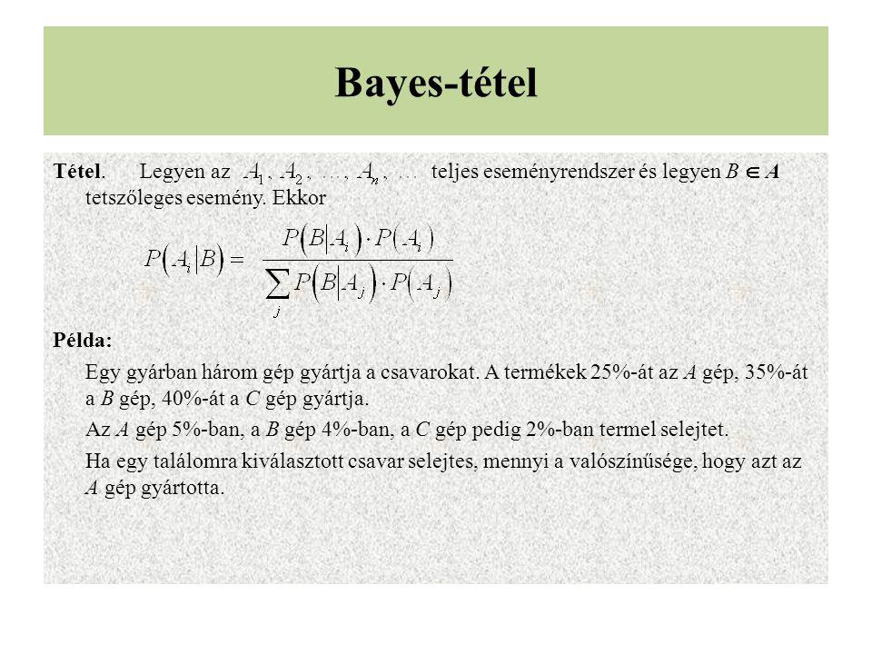 Bayes-tétel Tétel.Legyen az teljes eseményrendszer és legyen B  A tetszőleges esemény. Ekkor Példa: Egy gyárban három gép gyártja a csavarokat. A ter