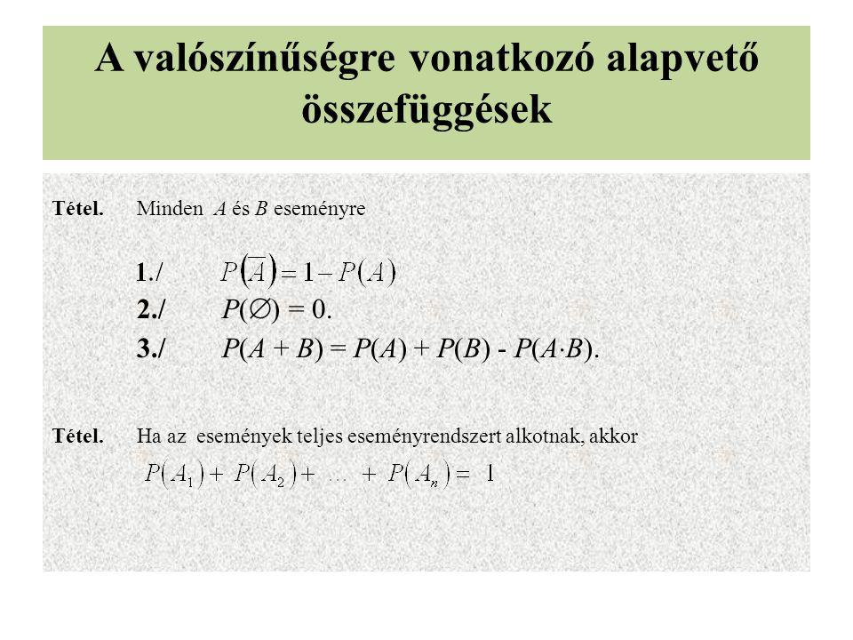 A valószínűségre vonatkozó alapvető összefüggések Tétel.Minden A és B eseményre 2./P(  ) = 0. 3./P(A + B) = P(A) + P(B) - P(A  B). Tétel.Ha az esemé