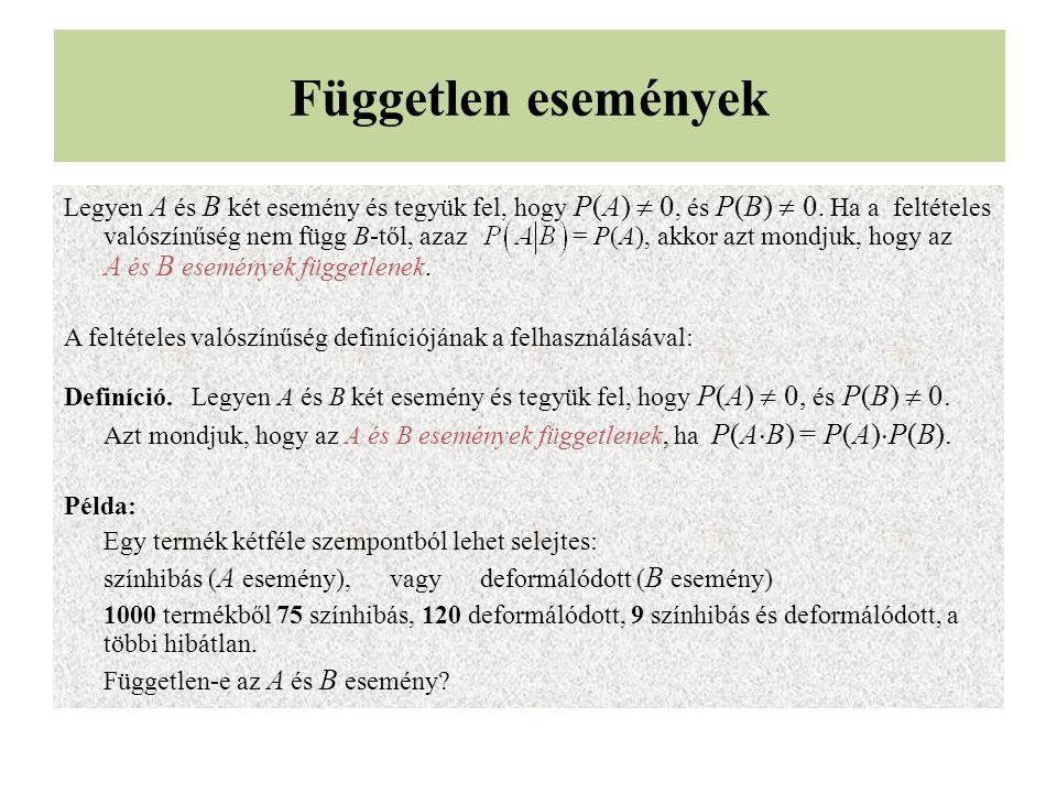 Független események Legyen A és B két esemény és tegyük fel, hogy P(A)  0, és P(B)  0. Ha a feltételes valószínűség nem függ B-től, azaz = P(A), akk