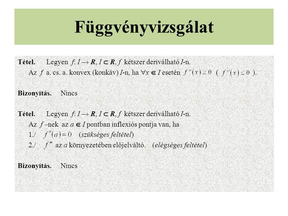 Függvényvizsgálat Tétel.Legyen f: I  R, I  R, f kétszer deriválható I-n. Az f a. cs. a. konvex (konkáv) I-n, ha  x  I esetén ( ). Bizonyítás. Ninc