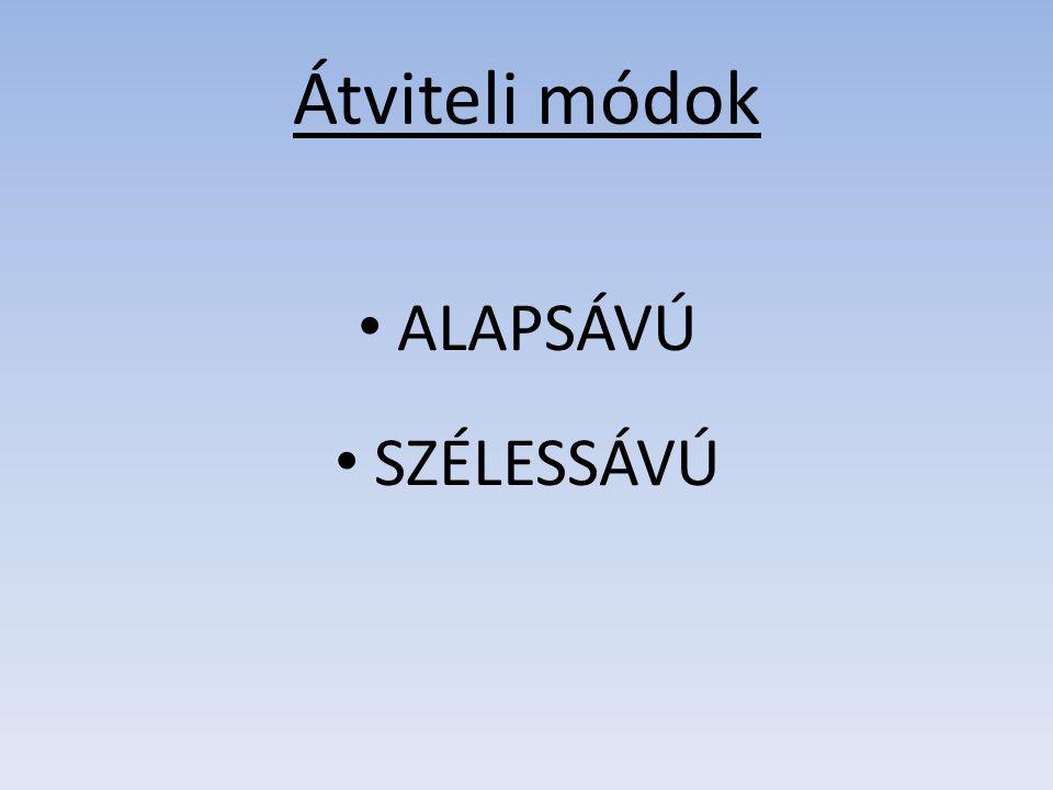 Átviteli módok ALAPSÁVÚ SZÉLESSÁVÚ