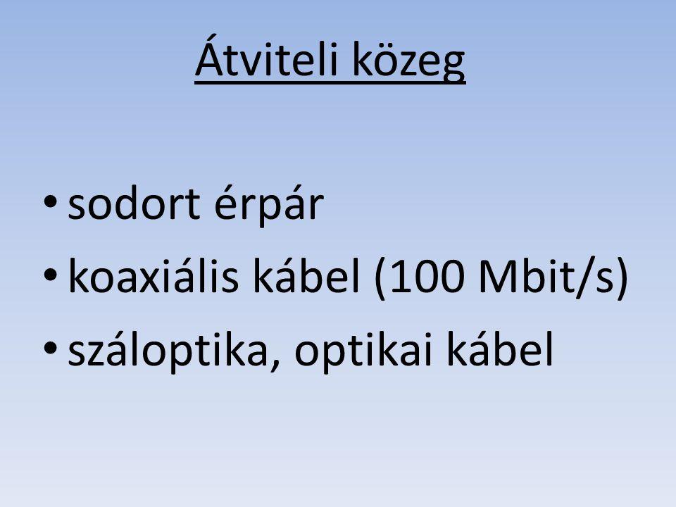 sodort érpár koaxiális kábel (100 Mbit/s) száloptika, optikai kábel Átviteli közeg