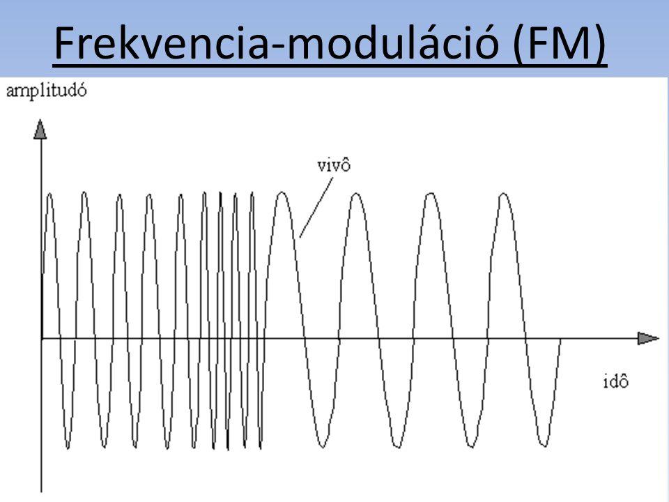 Frekvencia-moduláció (FM)