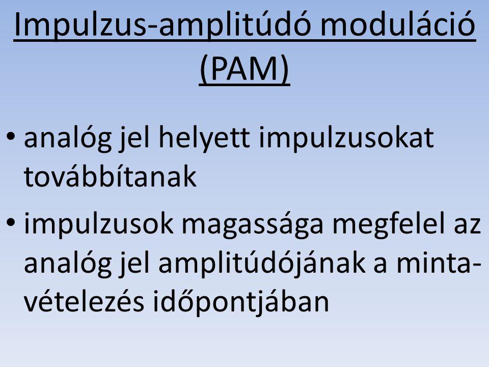 Impulzus-amplitúdó moduláció (PAM) analóg jel helyett impulzusokat továbbítanak impulzusok magassága megfelel az analóg jel amplitúdójának a minta- vé