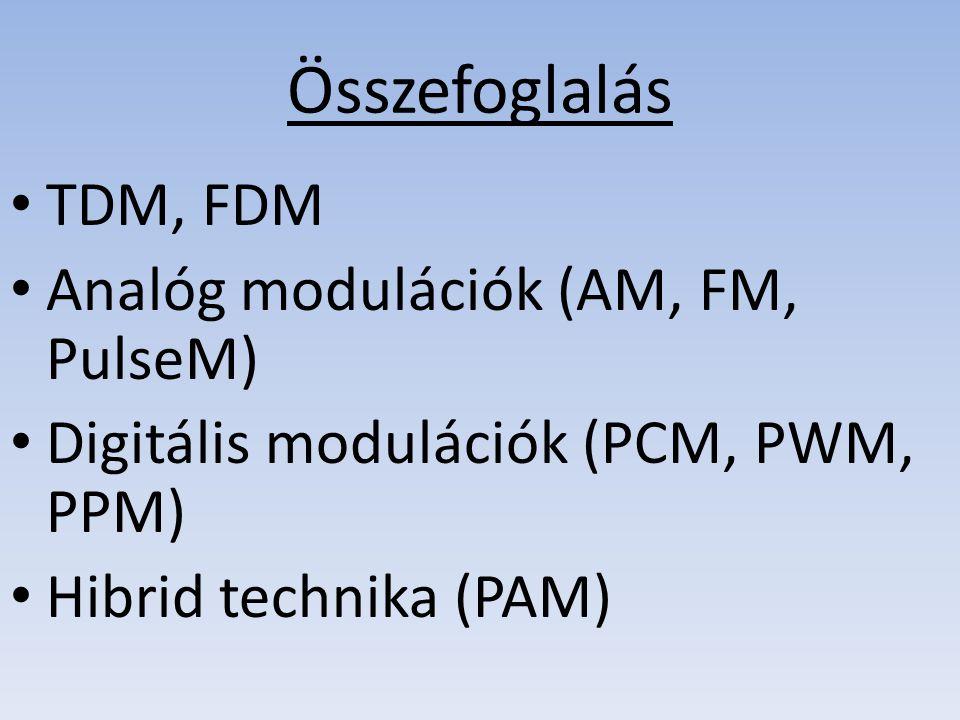 Összefoglalás TDM, FDM Analóg modulációk (AM, FM, PulseM) Digitális modulációk (PCM, PWM, PPM) Hibrid technika (PAM)