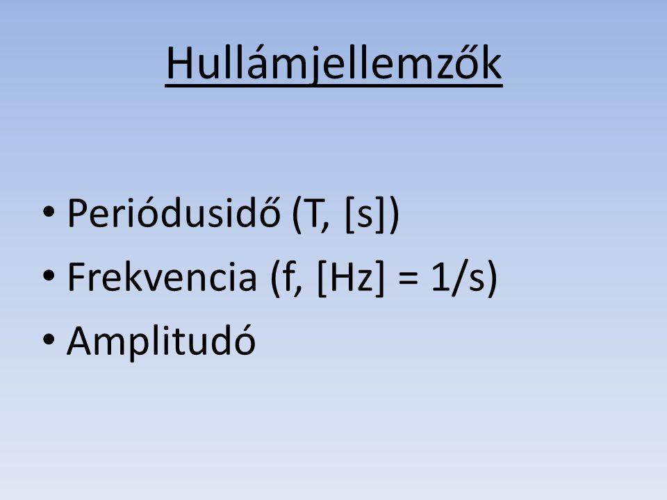 Hullámjellemzők Periódusidő (T, [s]) Frekvencia (f, [Hz] = 1/s) Amplitudó