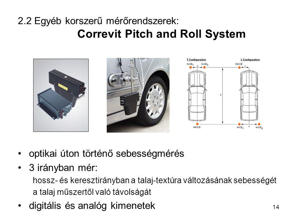 2.2 Egyéb korszerű mérőrendszerek: Correvit Pitch and Roll System optikai úton történő sebességmérés 3 irányban mér: hossz- és keresztirányban a talaj