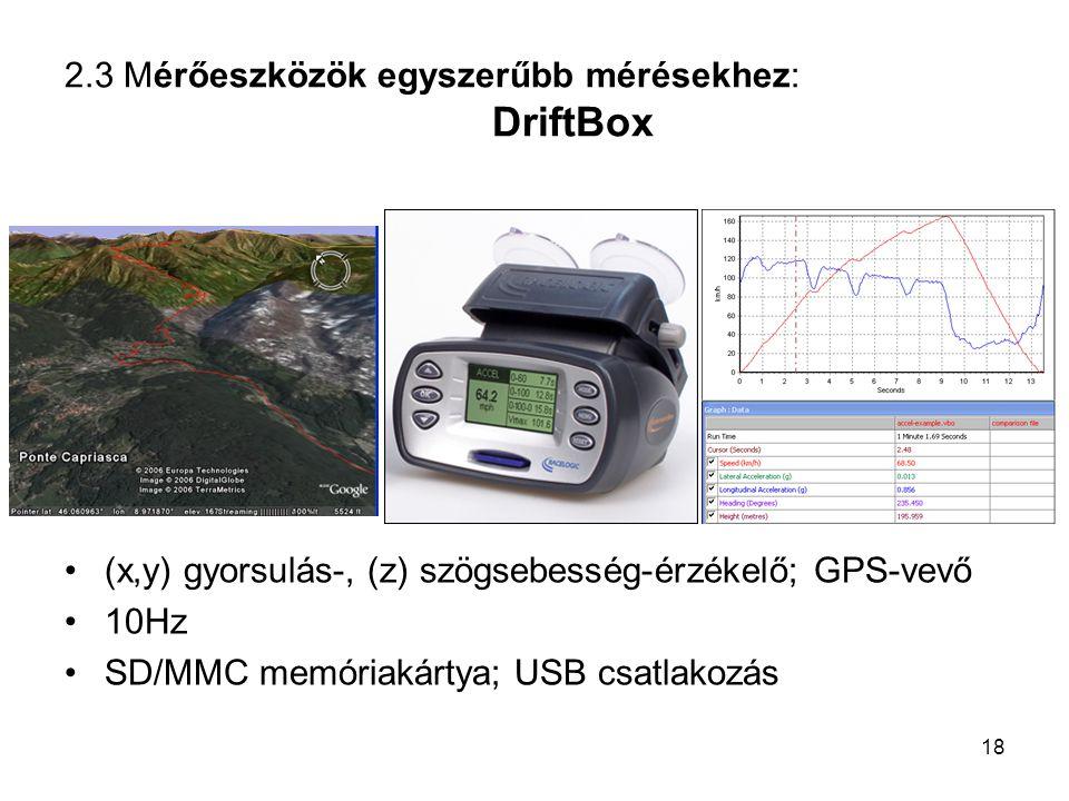2.3 Mérőeszközök egyszerűbb mérésekhez: DriftBox (x,y) gyorsulás-, (z) szögsebesség-érzékelő; GPS-vevő 10Hz SD/MMC memóriakártya; USB csatlakozás 18