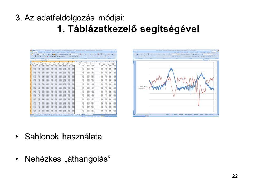 """3. Az adatfeldolgozás módjai: 1. Táblázatkezelő segítségével Sablonok használata Nehézkes """"áthangolás"""" 22"""