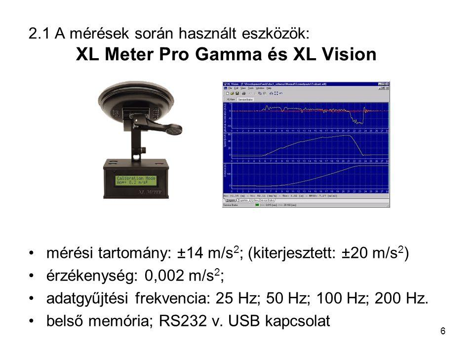 2.1 A mérések során használt eszközök: XL Meter Pro Gamma és XL Vision mérési tartomány: ±14 m/s 2 ; (kiterjesztett: ±20 m/s 2 ) érzékenység: 0,002 m/