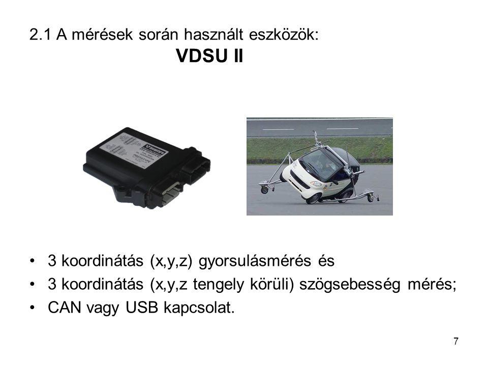 2.1 A mérések során használt eszközök: VDSU II 3 koordinátás (x,y,z) gyorsulásmérés és 3 koordinátás (x,y,z tengely körüli) szögsebesség mérés; CAN va