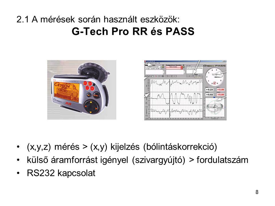 2.1 A mérések során használt eszközök: G-Tech Pro RR és PASS (x,y,z) mérés > (x,y) kijelzés (bólintáskorrekció) külső áramforrást igényel (szivargyújt