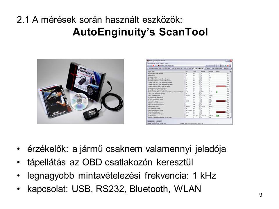 2.1 A mérések során használt eszközök: AutoEnginuity's ScanTool érzékelők: a jármű csaknem valamennyi jeladója tápellátás az OBD csatlakozón keresztül