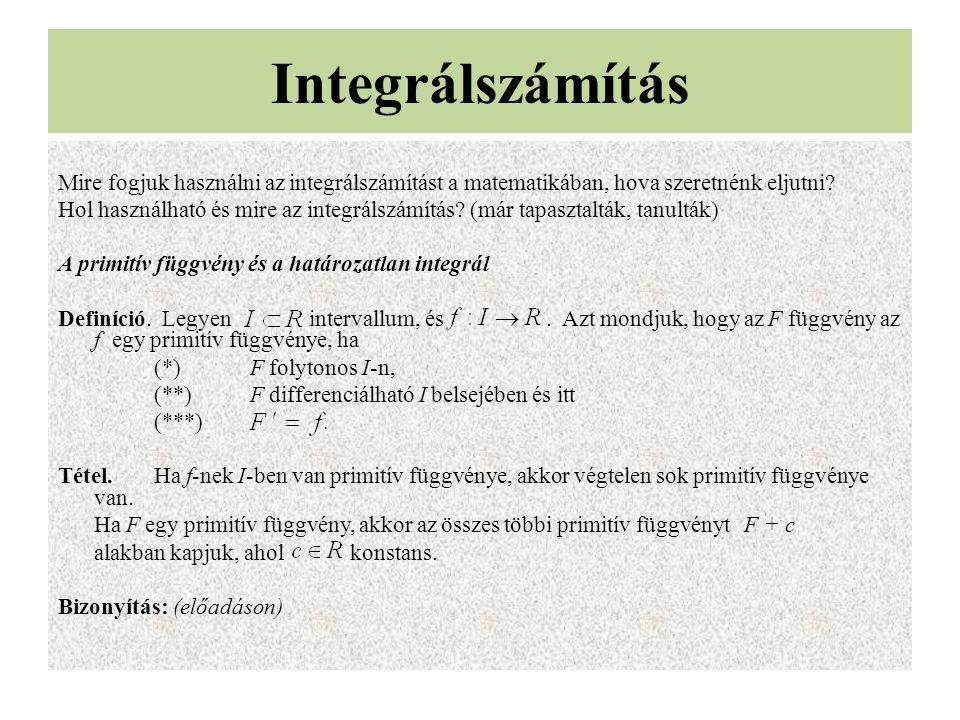 Mire fogjuk használni az integrálszámítást a matematikában, hova szeretnénk eljutni.