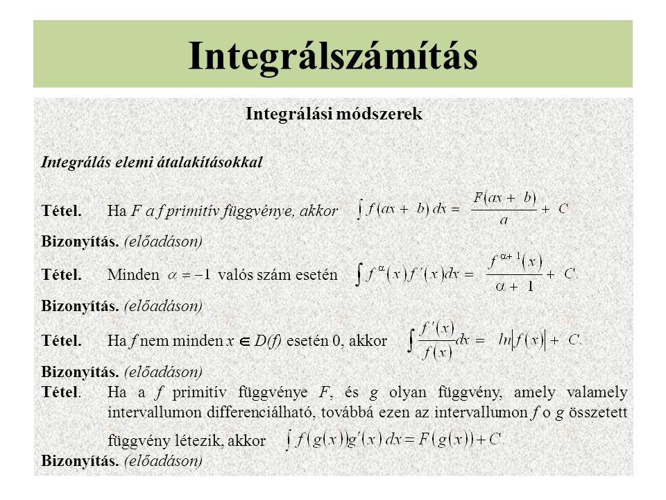 Integrálási módszerek Integrálás elemi átalakításokkal Tétel.Ha F a f primitív függvénye, akkor Bizonyítás. (előadáson) Tétel.Minden valós szám esetén