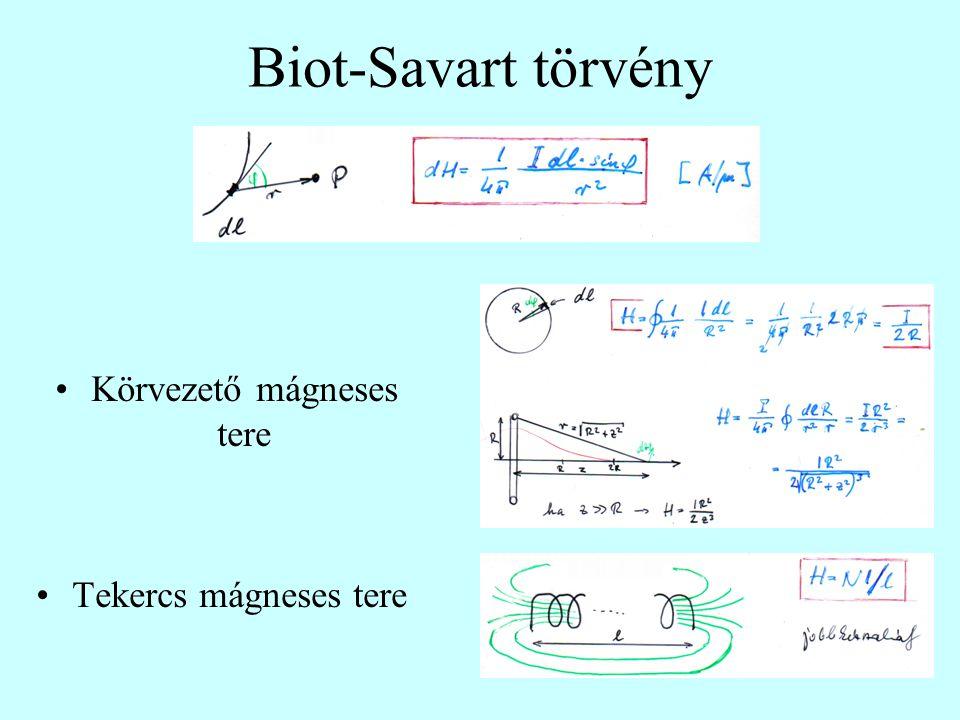 Biot-Savart törvény Körvezető mágneses tere Tekercs mágneses tere