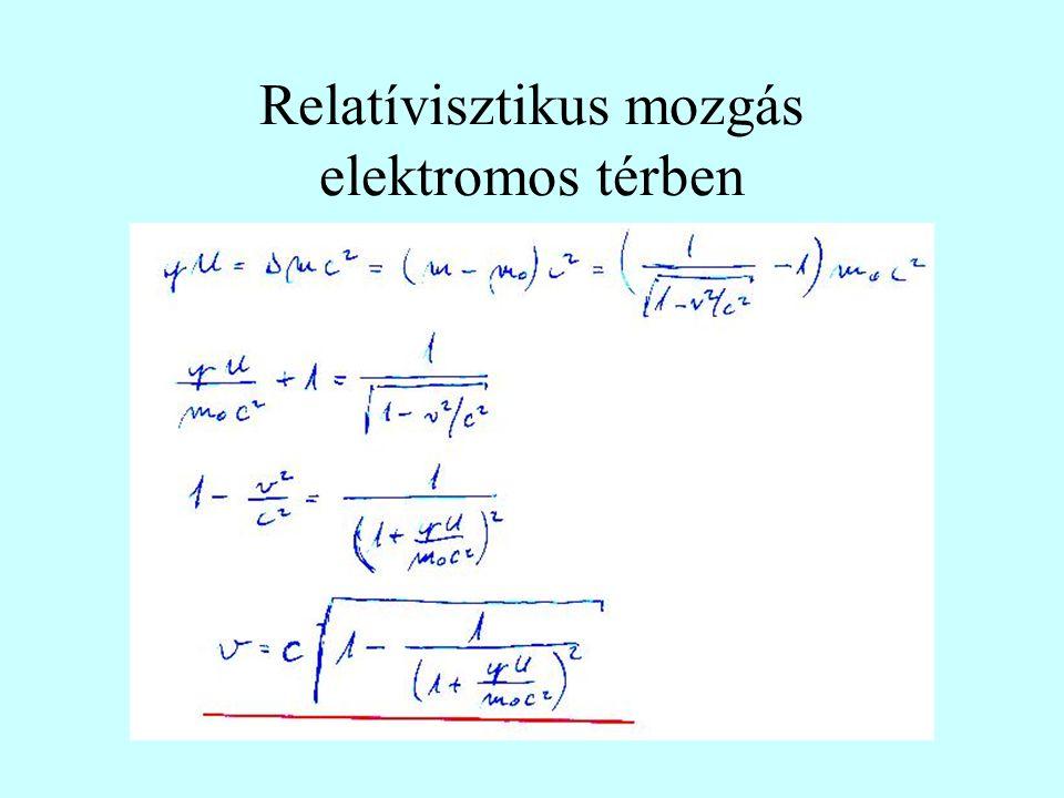 Relatívisztikus mozgás elektromos térben