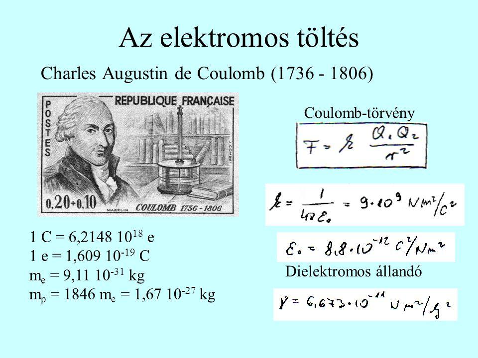 Az elektromos töltés Charles Augustin de Coulomb (1736 - 1806) Dielektromos állandó 1 C = 6,2148 10 18 e 1 e = 1,609 10 -19 C m e = 9,11 10 -31 kg m p = 1846 m e = 1,67 10 -27 kg Coulomb-törvény