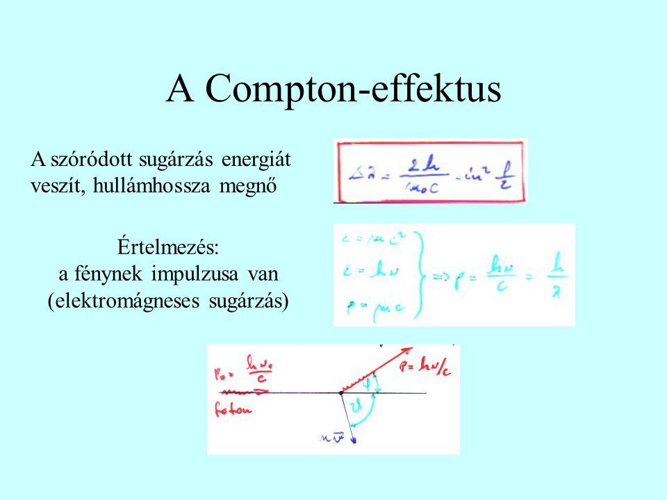 A Compton-effektus Értelmezés: a fénynek impulzusa van (elektromágneses sugárzás) A szóródott sugárzás energiát veszít, hullámhossza megnő