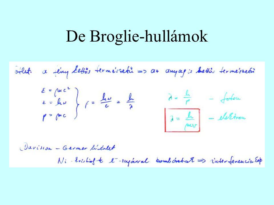 De Broglie-hullámok