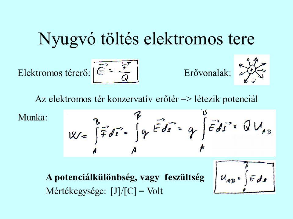 Nyugvó töltés elektromos tere Elektromos térerő:Erővonalak: Az elektromos tér konzervatív erőtér => létezik potenciál Munka: A potenciálkülönbség, vagy feszültség Mértékegysége: [J]/[C] = Volt