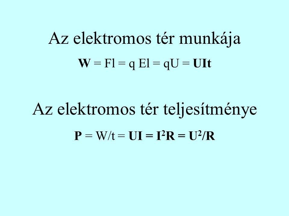 Az elektromos tér munkája W = Fl = q El = qU = UIt Az elektromos tér teljesítménye P = W/t = UI = I 2 R = U 2 /R