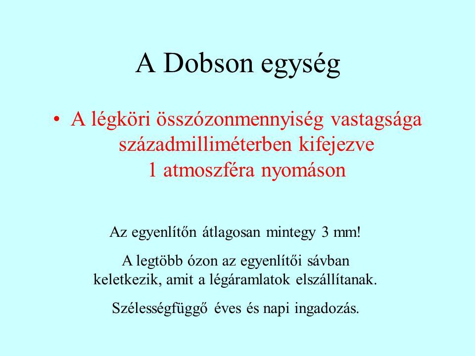 A Dobson egység A légköri összózonmennyiség vastagsága századmilliméterben kifejezve 1 atmoszféra nyomáson Az egyenlítőn átlagosan mintegy 3 mm! A leg