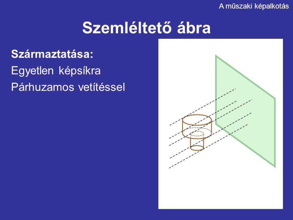 Szemléltető ábra Származtatása: Egyetlen képsíkra Párhuzamos vetítéssel A műszaki képalkotás