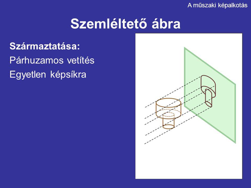 Szemléltető ábra Származtatása: Párhuzamos vetítés Egyetlen képsíkra A műszaki képalkotás