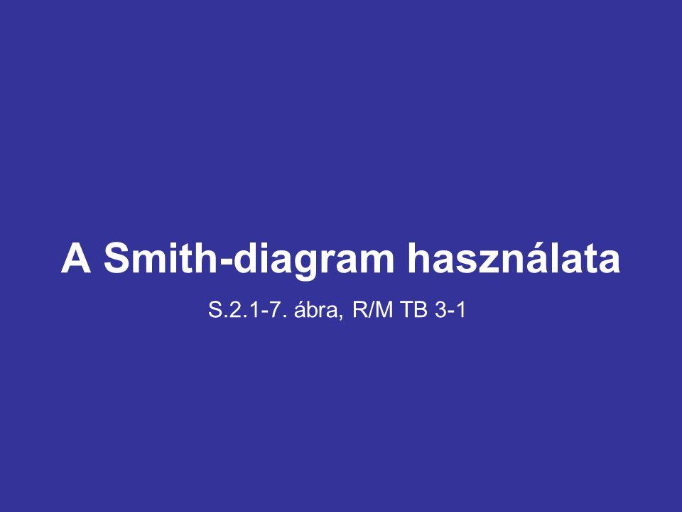 A Smith-diagram használata S.2.1-7. ábra, R/M TB 3-1