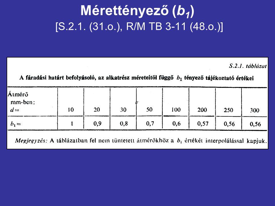Mérettényező (b 1 ) [S.2.1. (31.o.), R/M TB 3-11 (48.o.)]