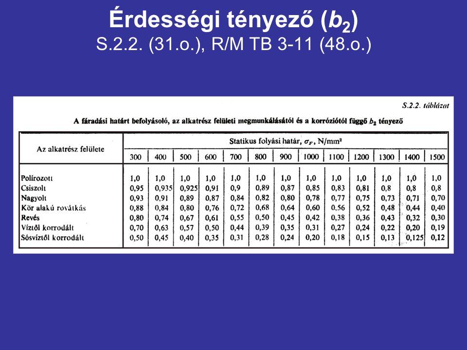 Érdességi tényező (b 2 ) S.2.2. (31.o.), R/M TB 3-11 (48.o.)