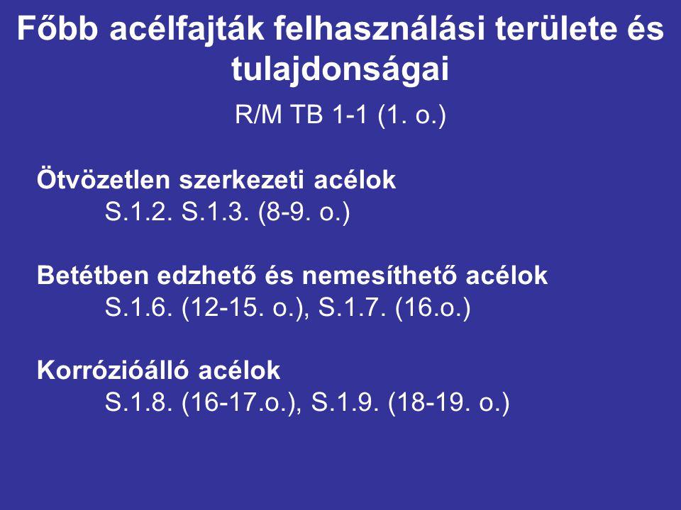 Főbb acélfajták felhasználási területe és tulajdonságai Ötvözetlen szerkezeti acélok S.1.2. S.1.3. (8-9. o.) Betétben edzhető és nemesíthető acélok S.