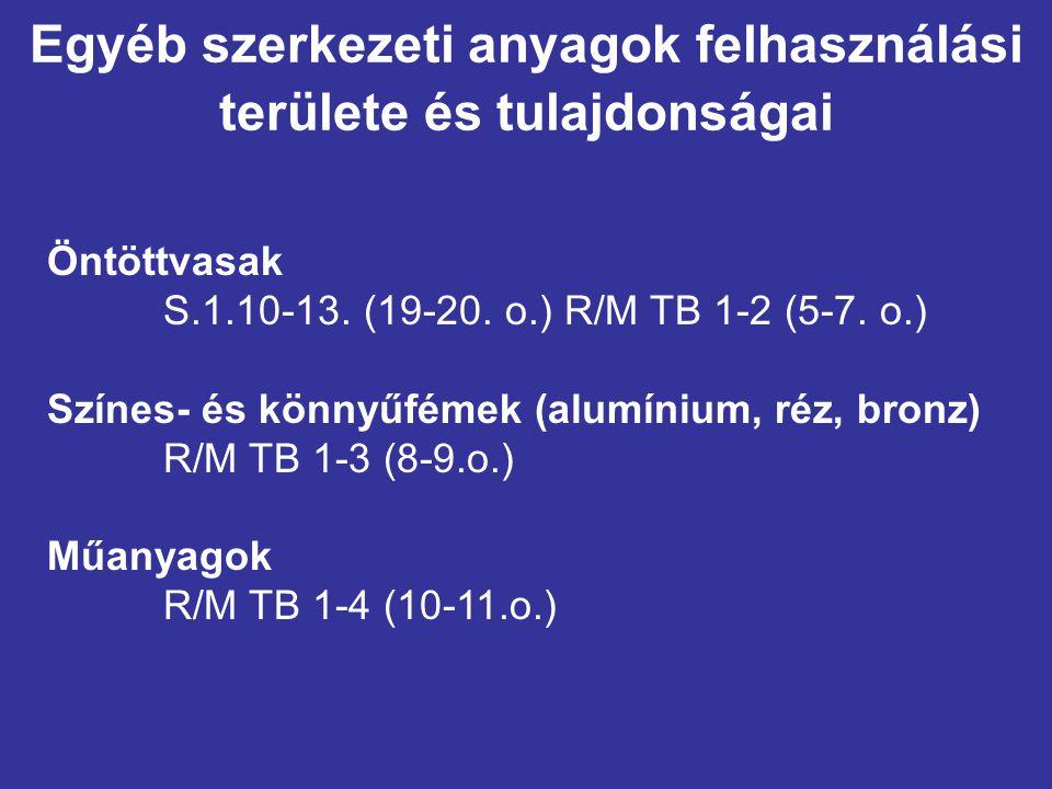 Egyéb szerkezeti anyagok felhasználási területe és tulajdonságai Öntöttvasak S.1.10-13. (19-20. o.) R/M TB 1-2 (5-7. o.) Színes- és könnyűfémek (alumí