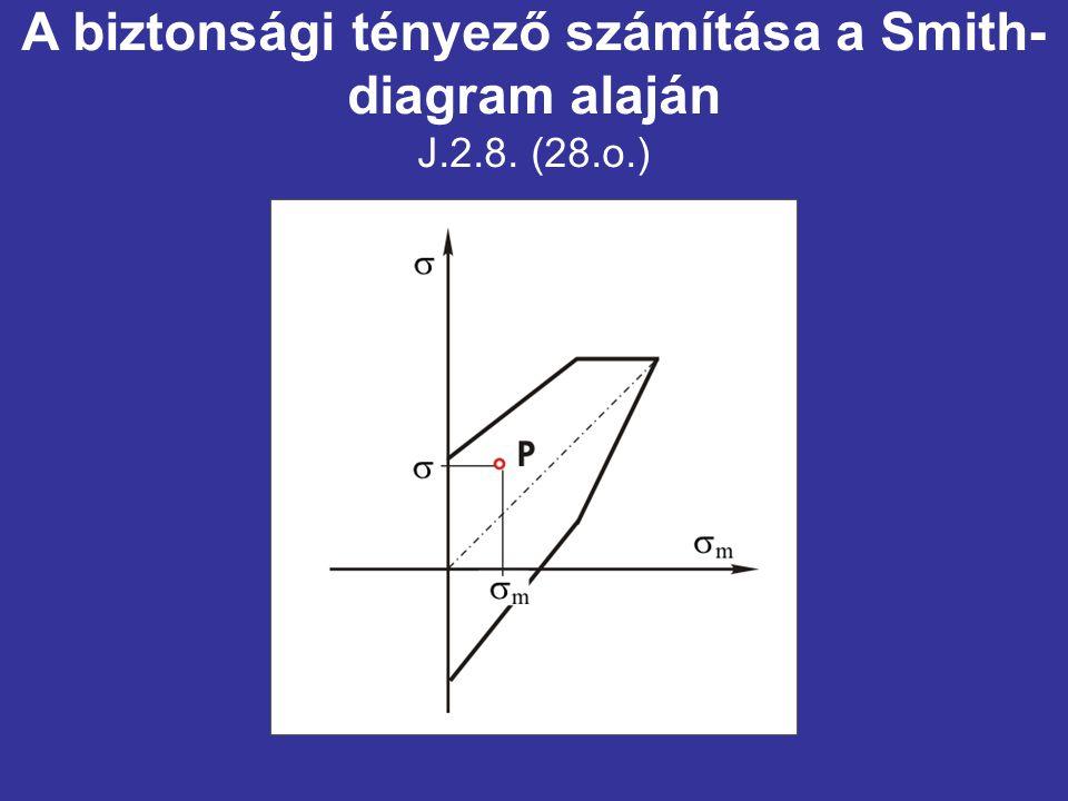 A biztonsági tényező számítása a Smith- diagram alaján J.2.8. (28.o.)