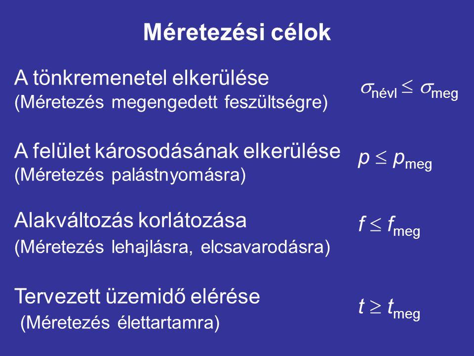 Méretezési célok A tönkremenetel elkerülése (Méretezés megengedett feszültségre) A felület károsodásának elkerülése (Méretezés palástnyomásra) Alakvál