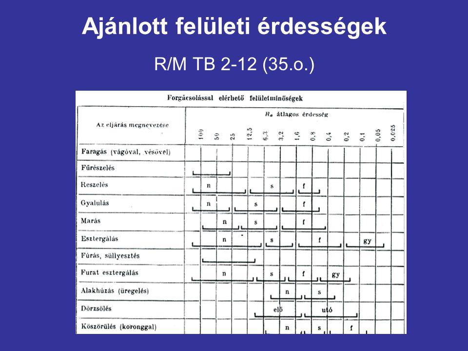 Ajánlott felületi érdességek R/M TB 2-12 (35.o.)