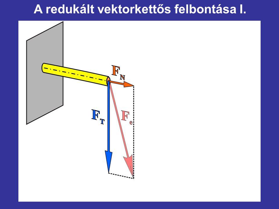 A redukált vektorkettős felbontása I.