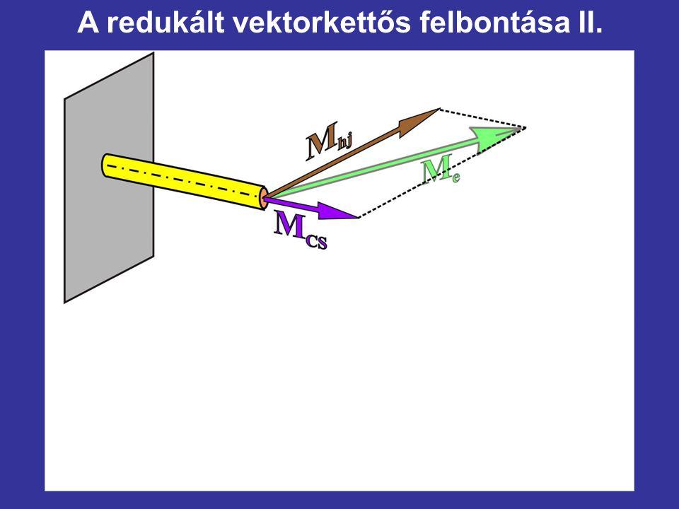 A redukált vektorkettős felbontása II.