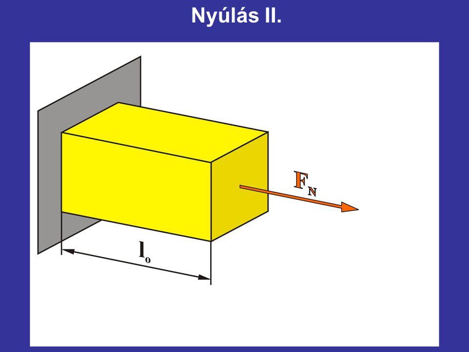 Nyúlás II.