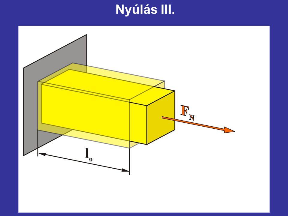 Nyúlás III.