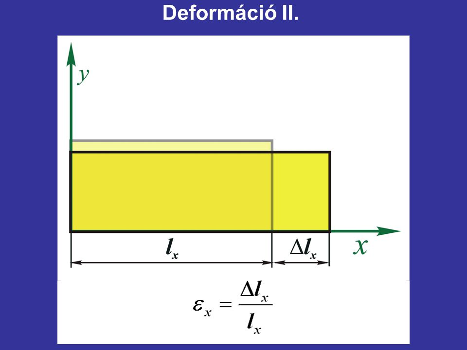 Deformáció II.