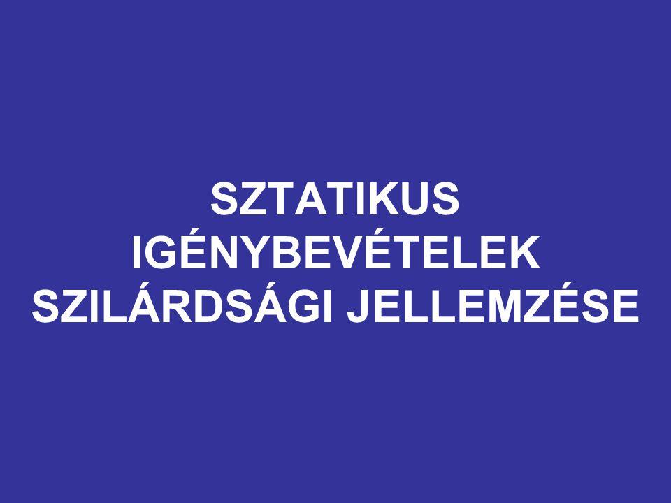 SZTATIKUS IGÉNYBEVÉTELEK SZILÁRDSÁGI JELLEMZÉSE