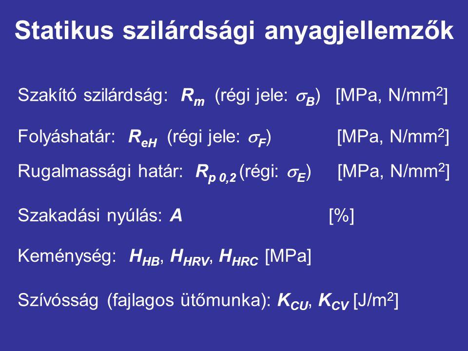 Statikus szilárdsági anyagjellemzők Szakító szilárdság: R m (régi jele:  B ) [MPa, N/mm 2 ] Folyáshatár: R eH (régi jele:  F ) [MPa, N/mm 2 ] Rugalm