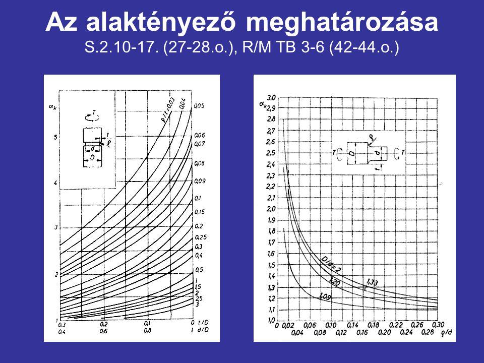 Az alaktényező meghatározása S.2.10-17. (27-28.o.), R/M TB 3-6 (42-44.o.)