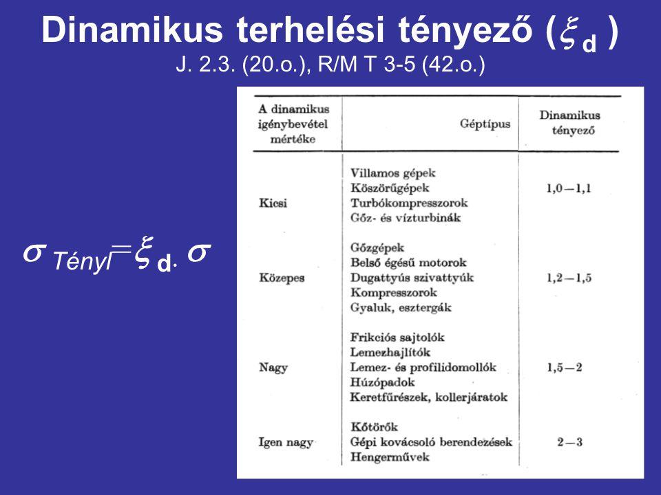 Dinamikus terhelési tényező (  d ) J. 2.3. (20.o.), R/M T 3-5 (42.o.)  Tényl =  d  