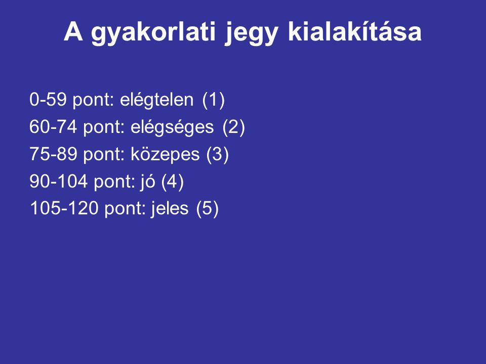 Évközi feladatok 0.Tűrésszámítási feladatok Beadási határidő: 3-4.
