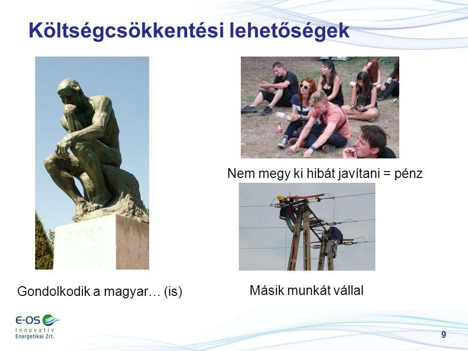 9 Költségcsökkentési lehetőségek Gondolkodik a magyar… (is) Nem megy ki hibát javítani = pénz Másik munkát vállal